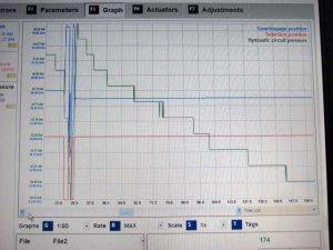デュアロジック油圧低下